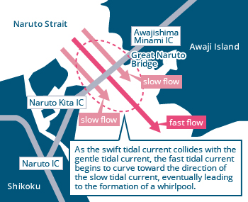 The Ideal Conditions of the Naruto Strait Tidal Current Speeds and Topography of the Sea Bed