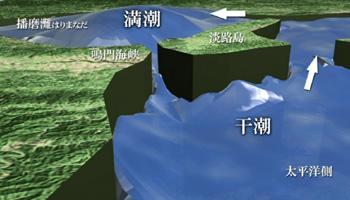 淡路島と四国の間(画像)